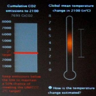 Vpliv na podnebje: Najprej globalni kalkulator, nato morda še slovenski