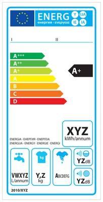 Nove označbe o energijski učinkovitosti