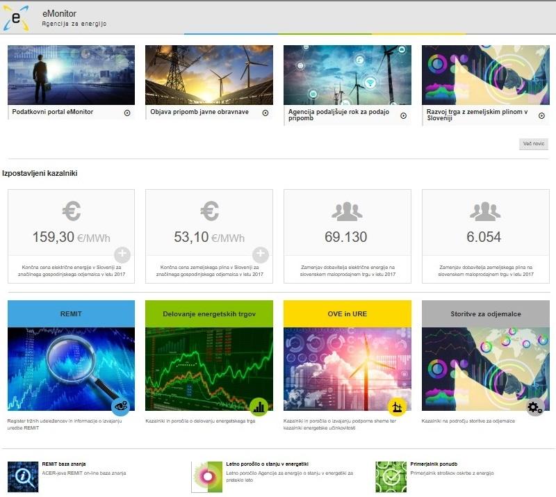 Nov podatkovni portal za spremljanje delovanja energetskih trgov - eMonitor