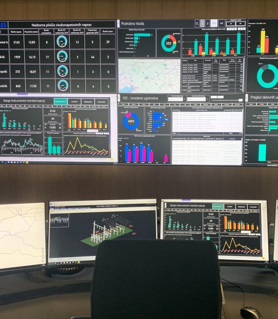 Družba ELES z novim diagnostično-analitskim centrom do novih poslovnih priložnosti